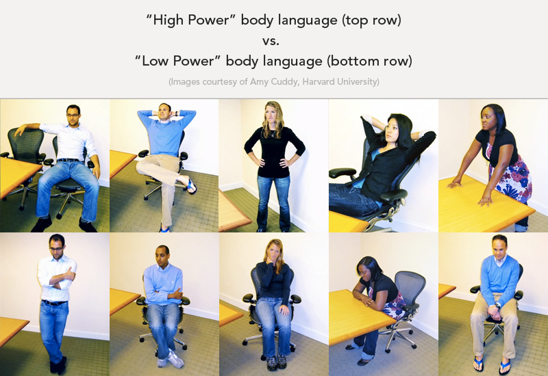 High vs Low Power Poses Sumber: http://thespiritscience.net/